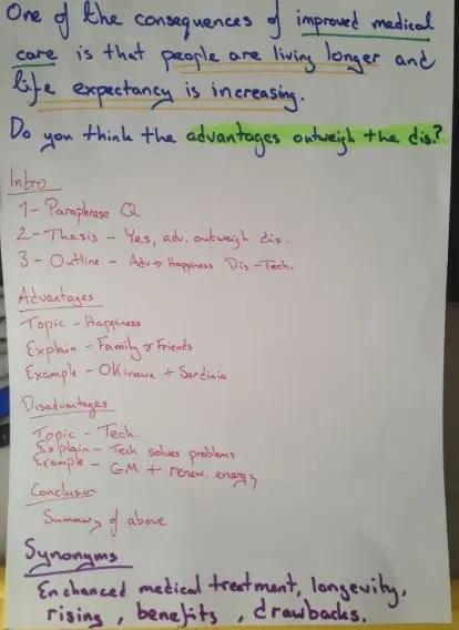 برنامه ریزی و پلنینگ رایتینگ تسک 2